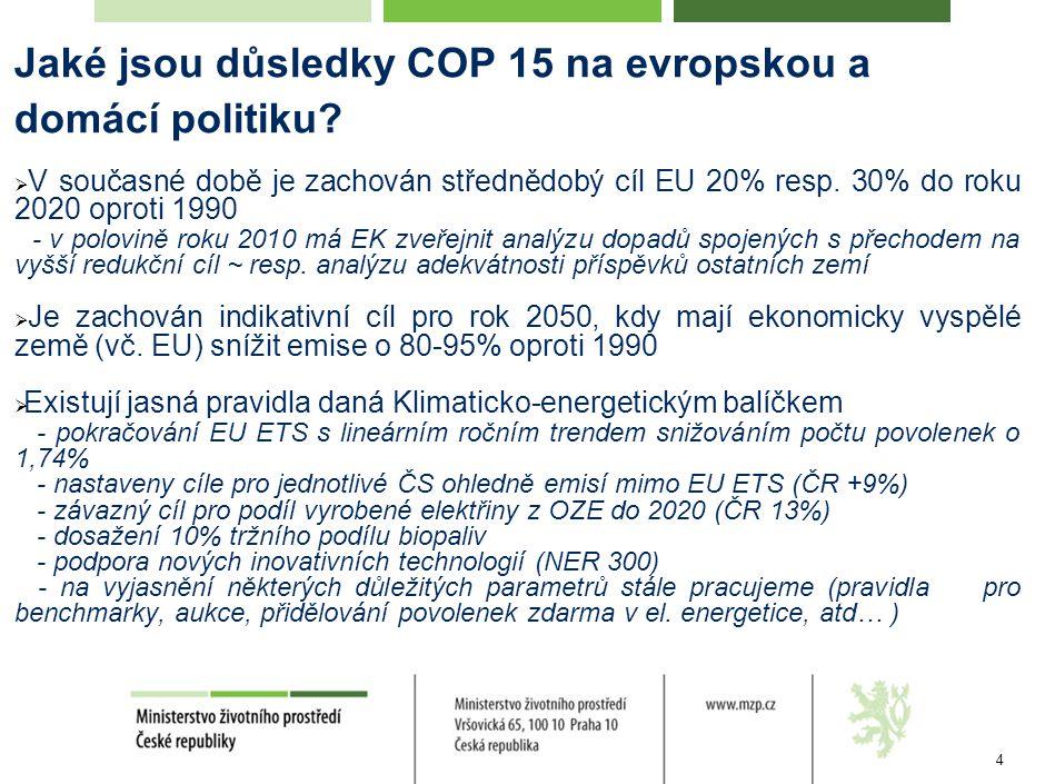 4 Jaké jsou důsledky COP 15 na evropskou a domácí politiku.
