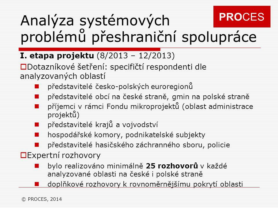 PROCES Analýza systémových problémů přeshraniční spolupráce I.