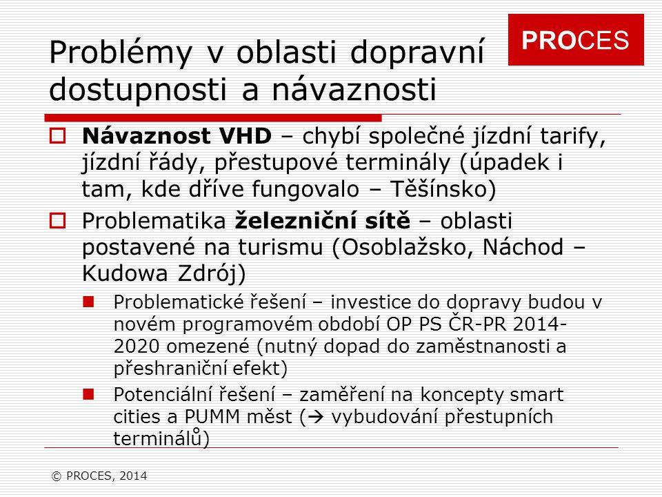 PROCES Problémy v oblasti dopravní dostupnosti a návaznosti  Návaznost VHD – chybí společné jízdní tarify, jízdní řády, přestupové terminály (úpadek i tam, kde dříve fungovalo – Těšínsko)  Problematika železniční sítě – oblasti postavené na turismu (Osoblažsko, Náchod – Kudowa Zdrój) Problematické řešení – investice do dopravy budou v novém programovém období OP PS ČR-PR 2014- 2020 omezené (nutný dopad do zaměstnanosti a přeshraniční efekt) Potenciální řešení – zaměření na koncepty smart cities a PUMM měst (  vybudování přestupních terminálů) © PROCES, 2014