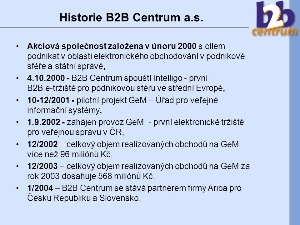 Kontakt Government electronic Marketplace http://gem.b2bcentrum.cz B2B Centrum a.s.