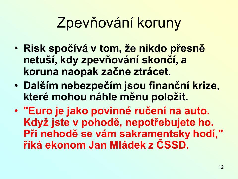 12 Zpevňování koruny Risk spočívá v tom, že nikdo přesně netuší, kdy zpevňování skončí, a koruna naopak začne ztrácet.