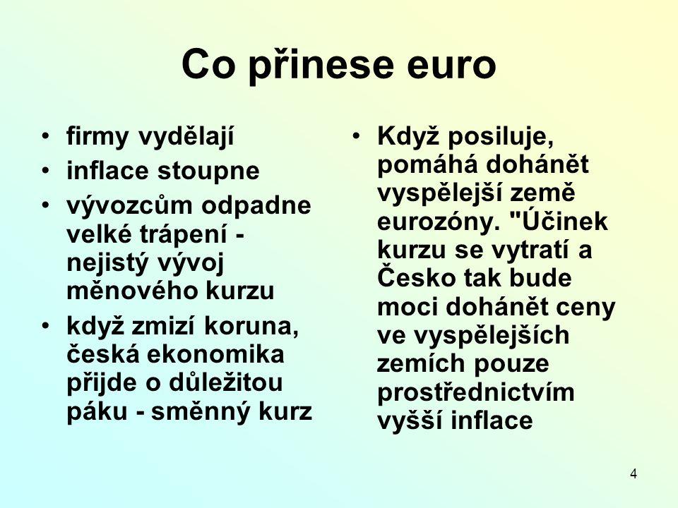 4 Co přinese euro firmy vydělají inflace stoupne vývozcům odpadne velké trápení - nejistý vývoj měnového kurzu když zmizí koruna, česká ekonomika přijde o důležitou páku - směnný kurz Když posiluje, pomáhá dohánět vyspělejší země eurozóny.