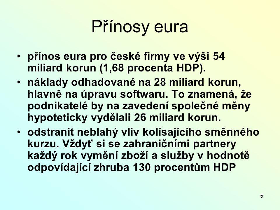 5 Přínosy eura přínos eura pro české firmy ve výši 54 miliard korun (1,68 procenta HDP).