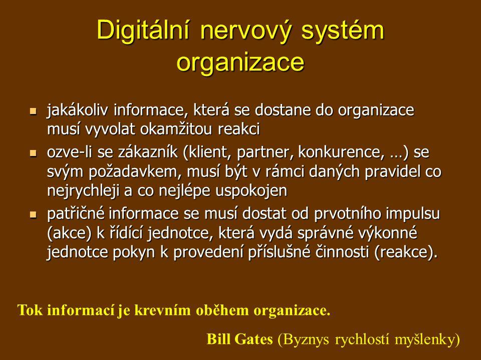 Digitální nervový systém organizace jakákoliv informace, která se dostane do organizace musí vyvolat okamžitou reakci ozve-li se zákazník (klient, partner, konkurence, …) se svým požadavkem, musí být v rámci daných pravidel co nejrychleji a co nejlépe uspokojen patřičné informace se musí dostat od prvotního impulsu (akce) k řídící jednotce, která vydá správné výkonné jednotce pokyn k provedení příslušné činnosti (reakce).