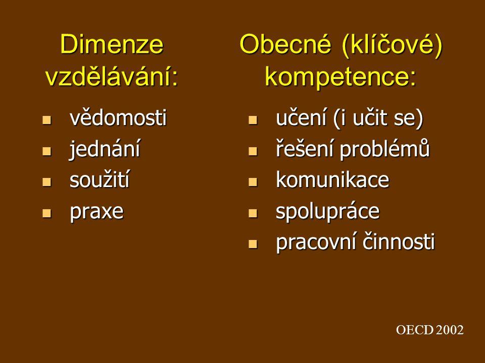 Dimenze vzdělávání: vědomosti jednání soužití praxe Obecné (klíčové) kompetence: učení (i učit se) řešení problémů komunikace spolupráce pracovní činnosti OECD 2002