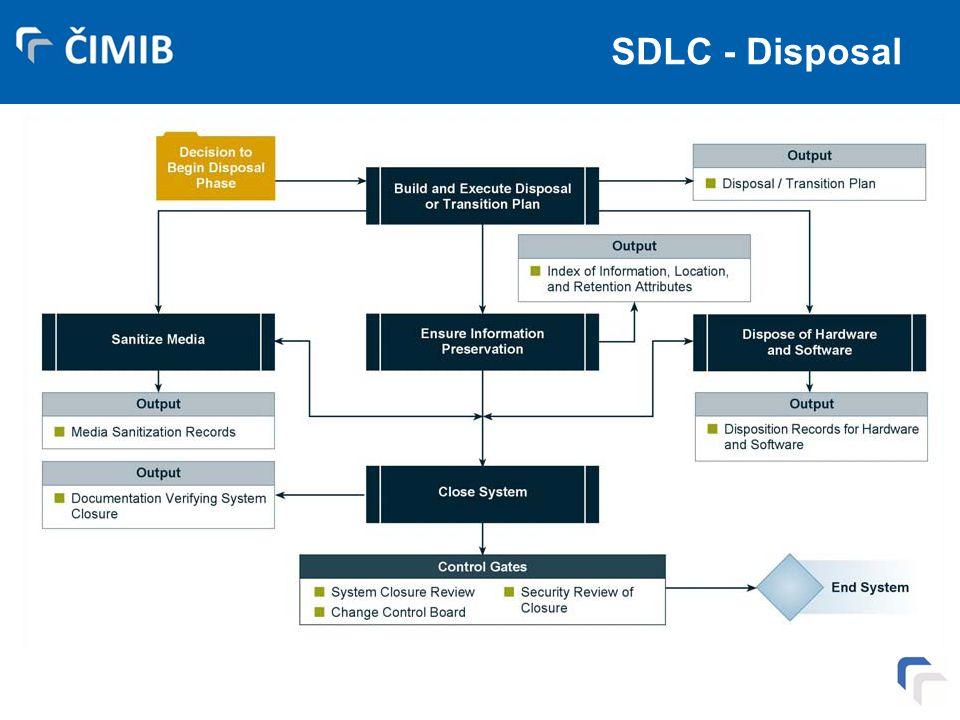 SDLC - Disposal