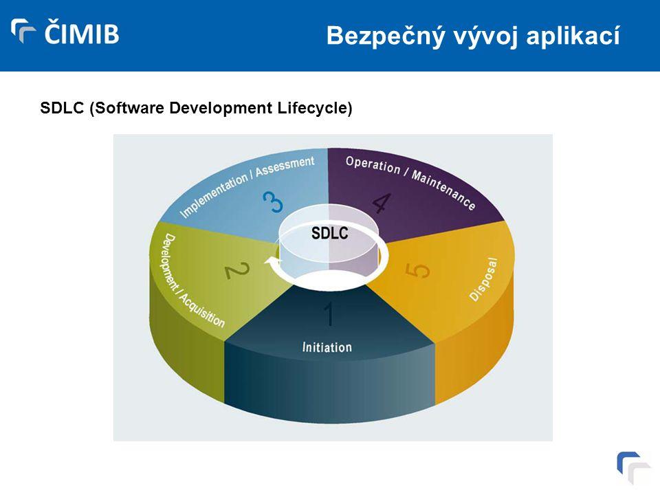 Bezpečný vývoj aplikací SDLC (Software Development Lifecycle)