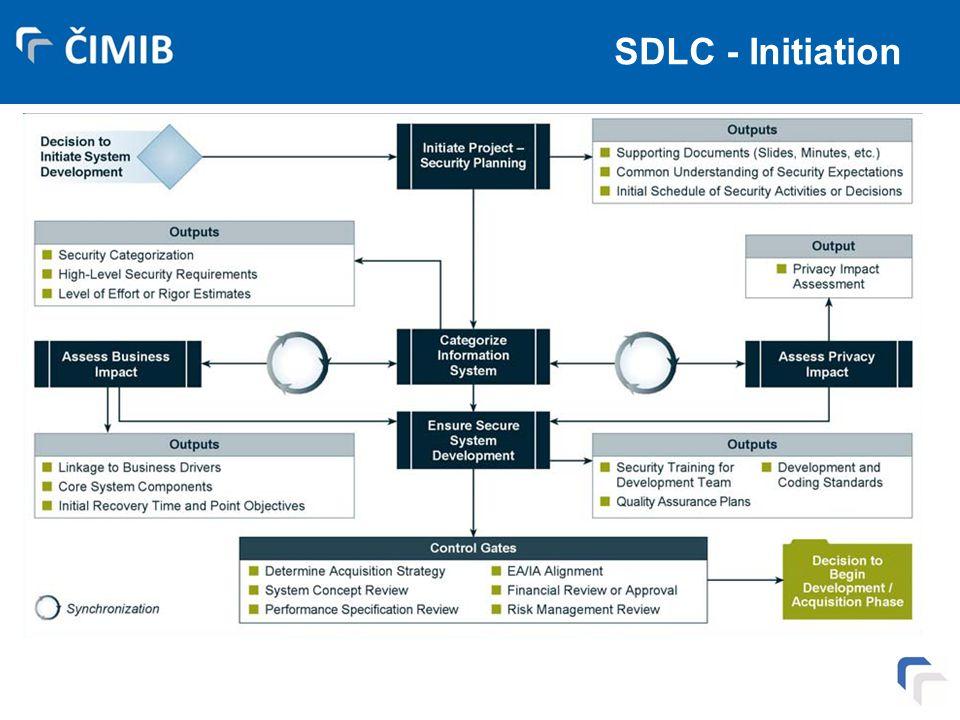SDLC - Initiation