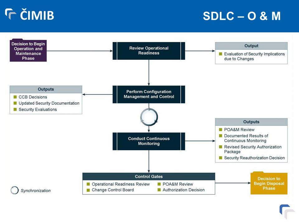 SDLC – O & M