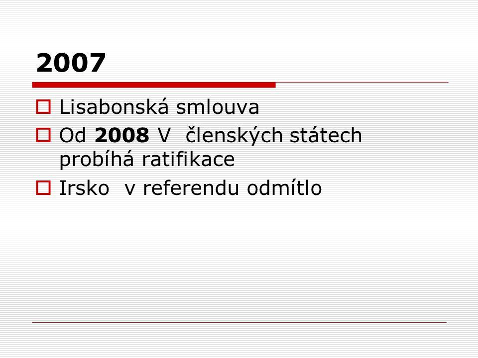 2007  Lisabonská smlouva  Od 2008 V členských státech probíhá ratifikace  Irsko v referendu odmítlo