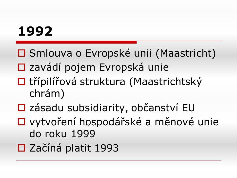1992  Smlouva o Evropské unii (Maastricht)  zavádí pojem Evropská unie  třípilířová struktura (Maastrichtský chrám)  zásadu subsidiarity, občanství EU  vytvoření hospodářské a měnové unie do roku 1999  Začíná platit 1993