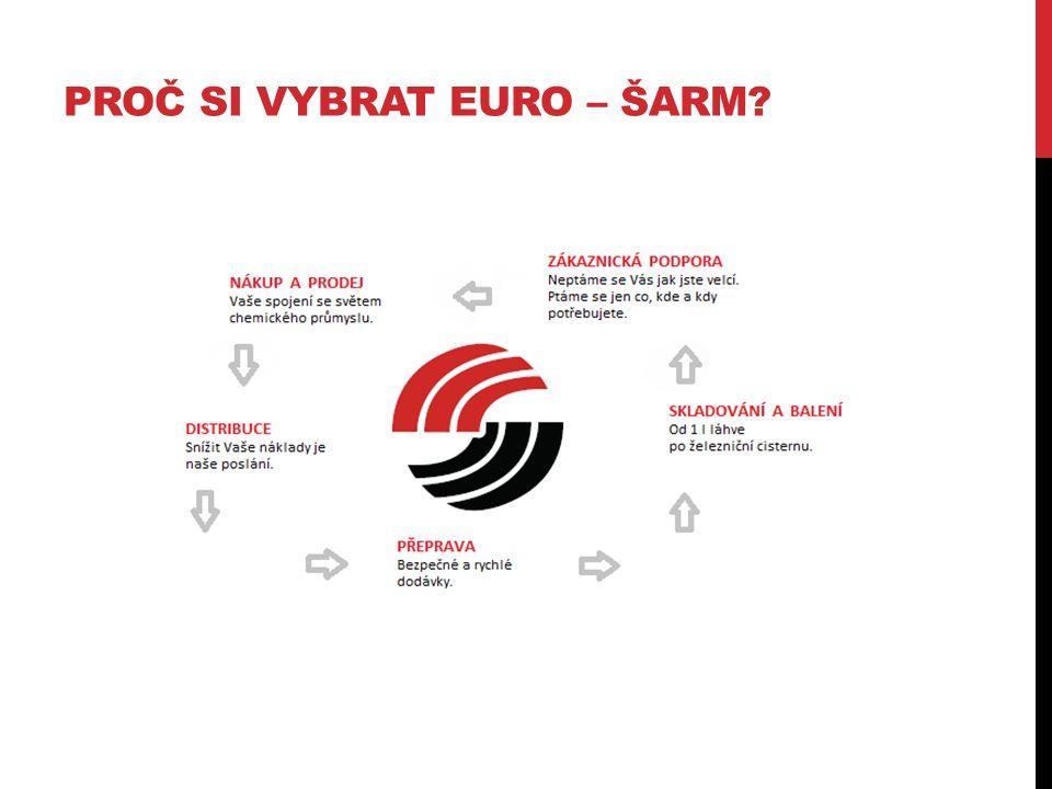 PROČ SI VYBRAT EURO – ŠARM?