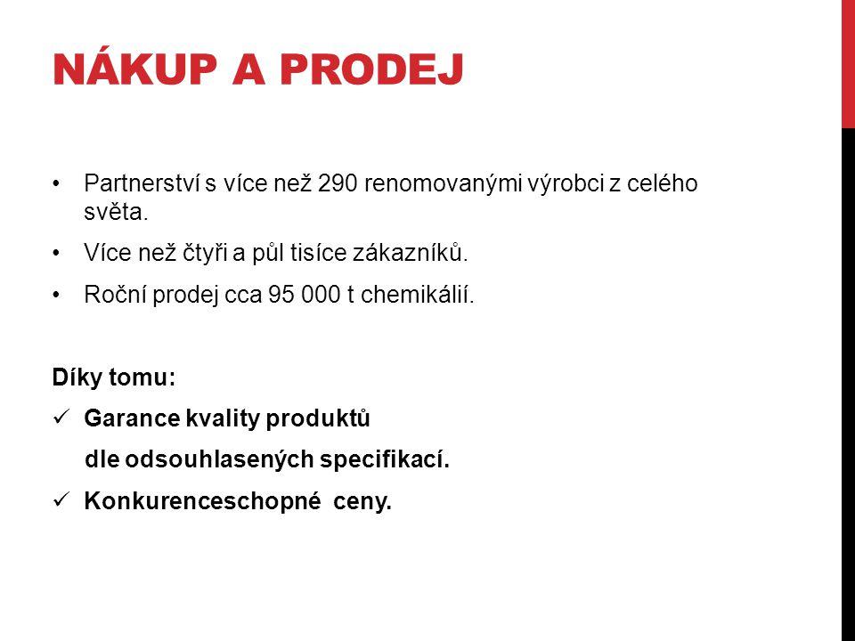 ZÁKAZNICKÁ PODPORA Unikátní katalog produktů na www.eurosarm.czwww.eurosarm.cz Specifikace, bezpečnostní listy a další informace o produktech volně ke stažení.
