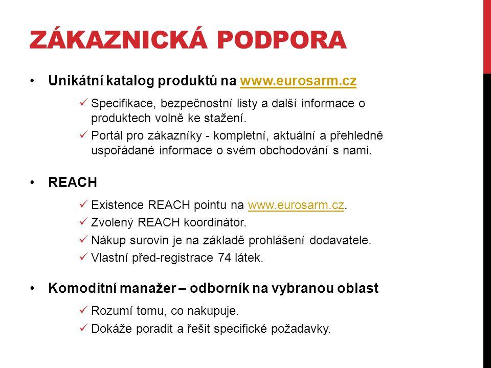 ZÁKAZNICKÁ PODPORA Unikátní katalog produktů na www.eurosarm.czwww.eurosarm.cz Specifikace, bezpečnostní listy a další informace o produktech volně ke