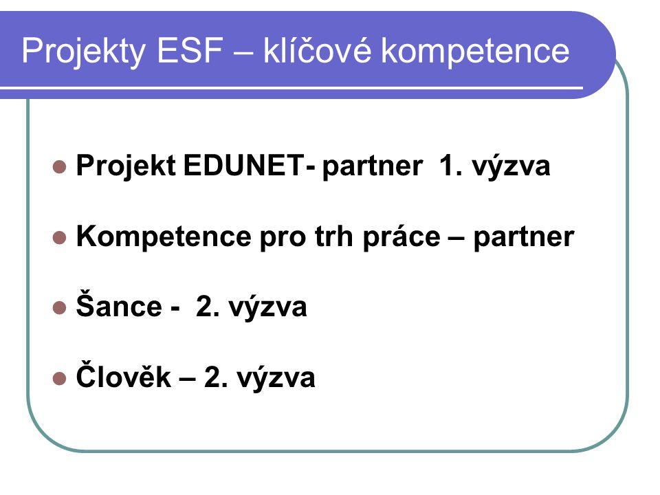 Projekty ESF – klíčové kompetence Projekt EDUNET- partner 1. výzva Kompetence pro trh práce – partner Šance - 2. výzva Člověk – 2. výzva