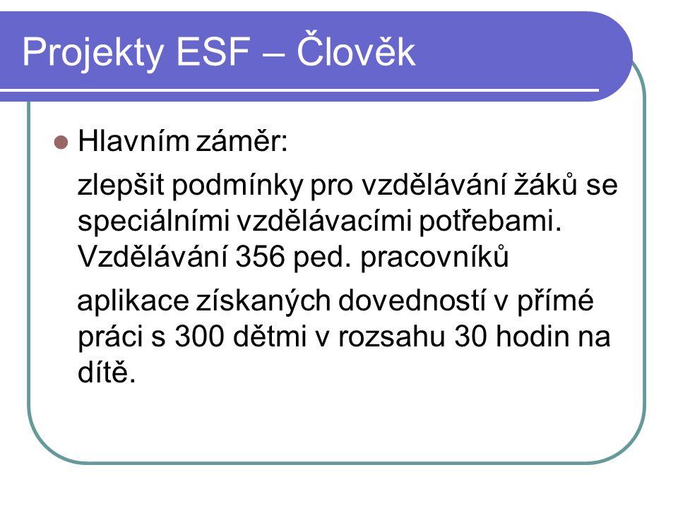 Projekty ESF – Člověk Hlavním záměr: zlepšit podmínky pro vzdělávání žáků se speciálními vzdělávacími potřebami. Vzdělávání 356 ped. pracovníků aplika