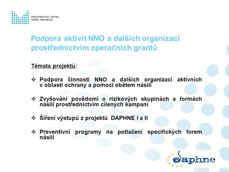 Podpora aktivit NNO a dalších organizací prostřednictvím operačních grantů Témata projektů:  Podpora činnosti NNO a dalších organizací aktivních v ob