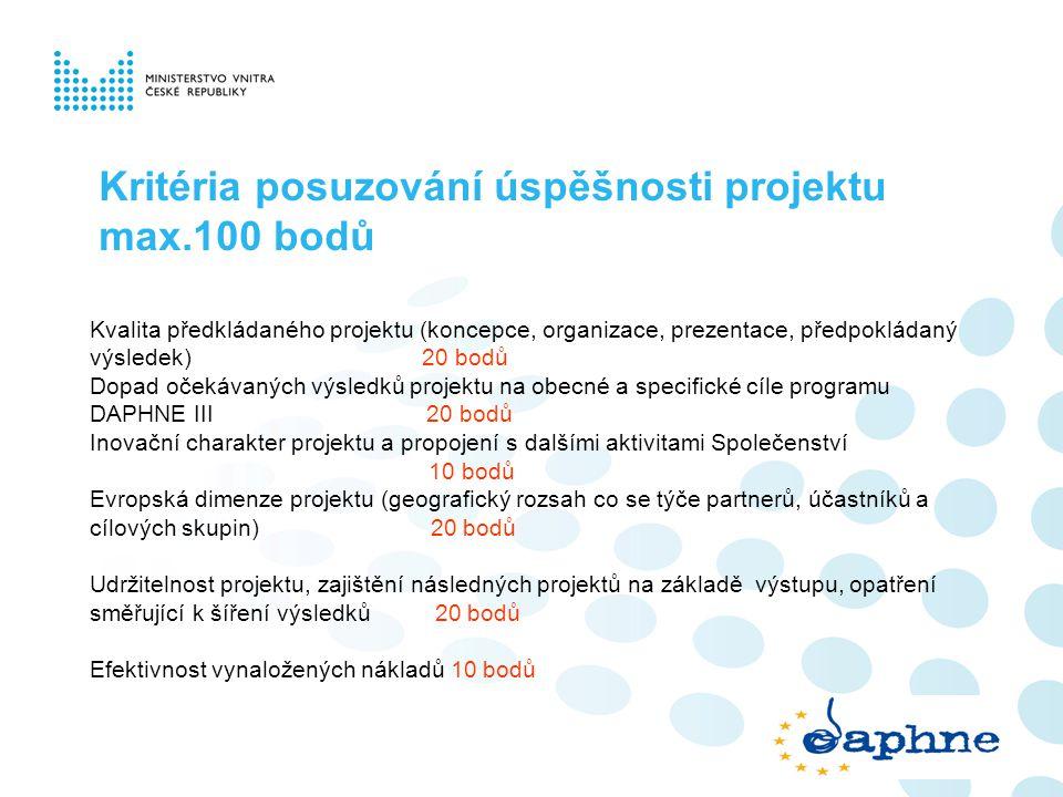 Kritéria posuzování úspěšnosti projektu max.100 bodů Kvalita předkládaného projektu (koncepce, organizace, prezentace, předpokládaný výsledek) 20 bodů