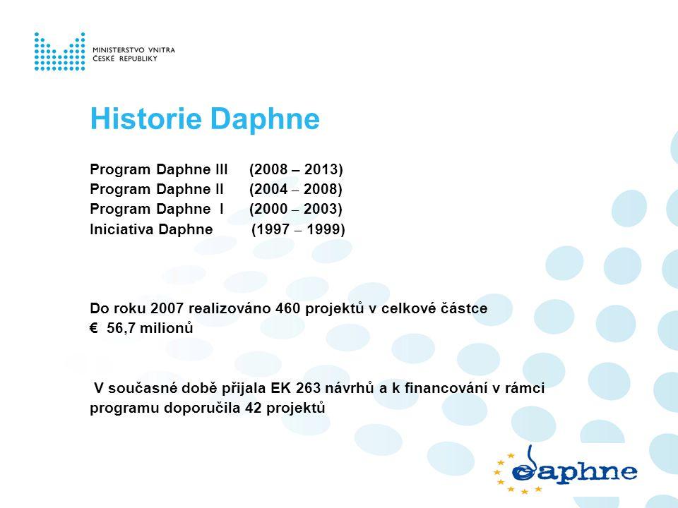 Historie Daphne Program Daphne III (2008 – 2013) Program Daphne II (2004 – 2008) Program Daphne I (2000 – 2003) Iniciativa Daphne (1997 – 1999) Do rok