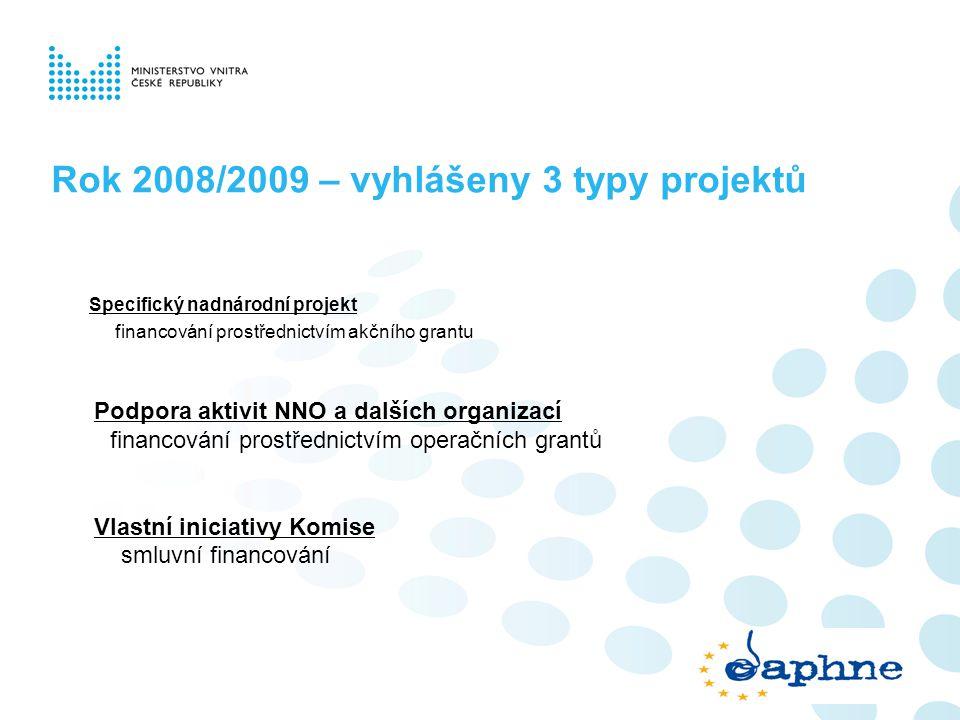Rok 2008/2009 – vyhlášeny 3 typy projektů Podpora aktivit NNO a dalších organizací financování prostřednictvím operačních grantů Vlastní iniciativy Ko