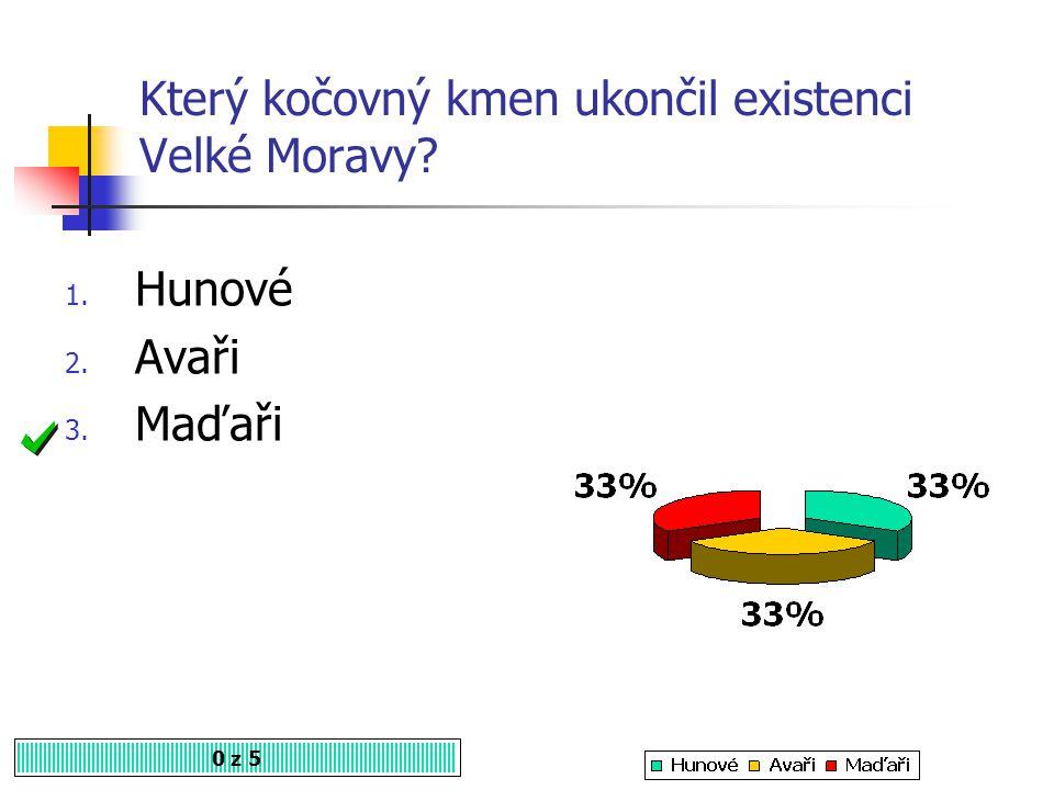Největší územní rozsah Velké Moravy byl za knížete 0 z 5 1.