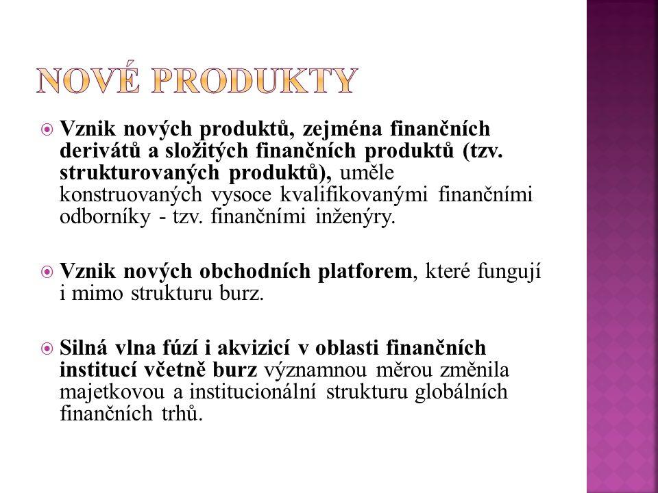  Vznik nových produktů, zejména finančních derivátů a složitých finančních produktů (tzv. strukturovaných produktů), uměle konstruovaných vysoce kval