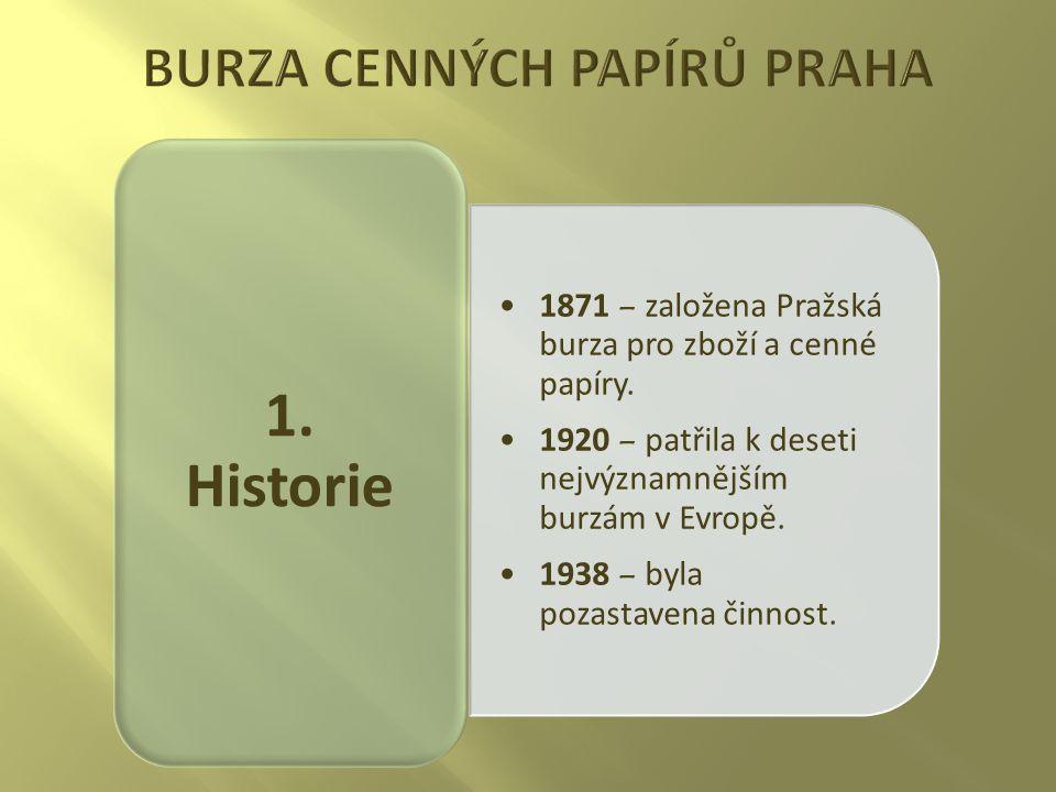 1871 – založena Pražská burza pro zboží a cenné papíry. 1920 – patřila k deseti nejvýznamnějším burzám v Evropě. 1938 – byla pozastavena činnost. 1. H