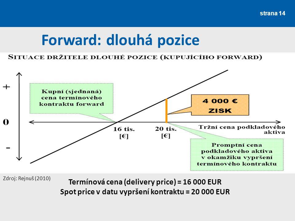strana 14 Termínová cena (delivery price) = 16 000 EUR Spot price v datu vypršení kontraktu = 20 000 EUR Forward: dlouhá pozice Zdroj: Rejnuš (2010)