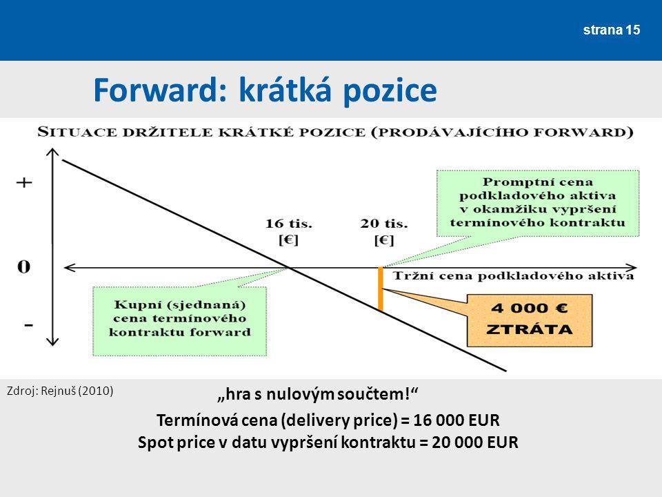 """strana 15 """"hra s nulovým součtem!"""" Termínová cena (delivery price) = 16 000 EUR Spot price v datu vypršení kontraktu = 20 000 EUR Forward: krátká pozi"""