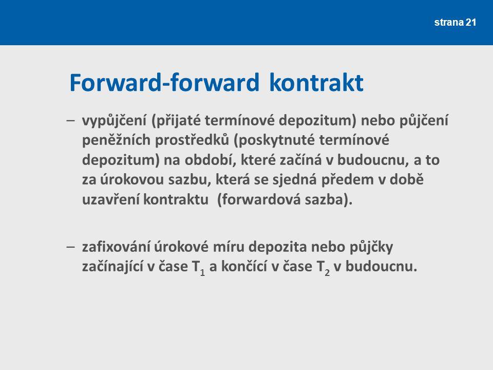 strana 21 –vypůjčení (přijaté termínové depozitum) nebo půjčení peněžních prostředků (poskytnuté termínové depozitum) na období, které začíná v budouc