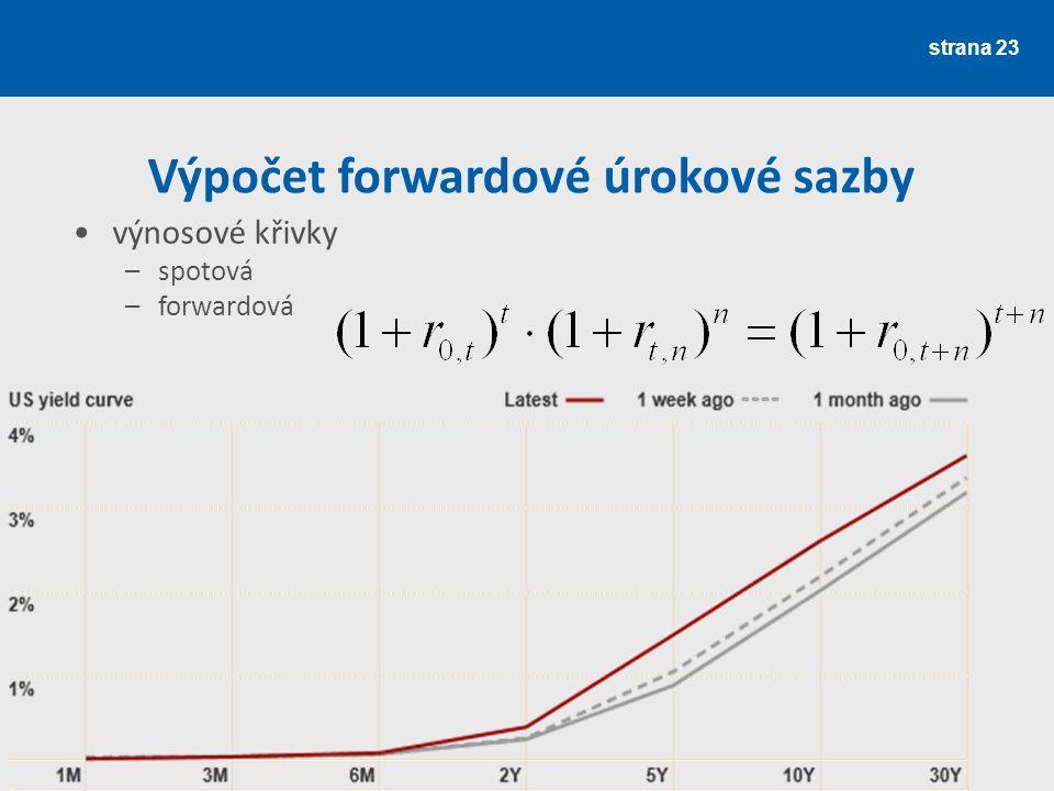 strana 23 Výpočet forwardové úrokové sazby výnosové křivky –spotová –forwardová
