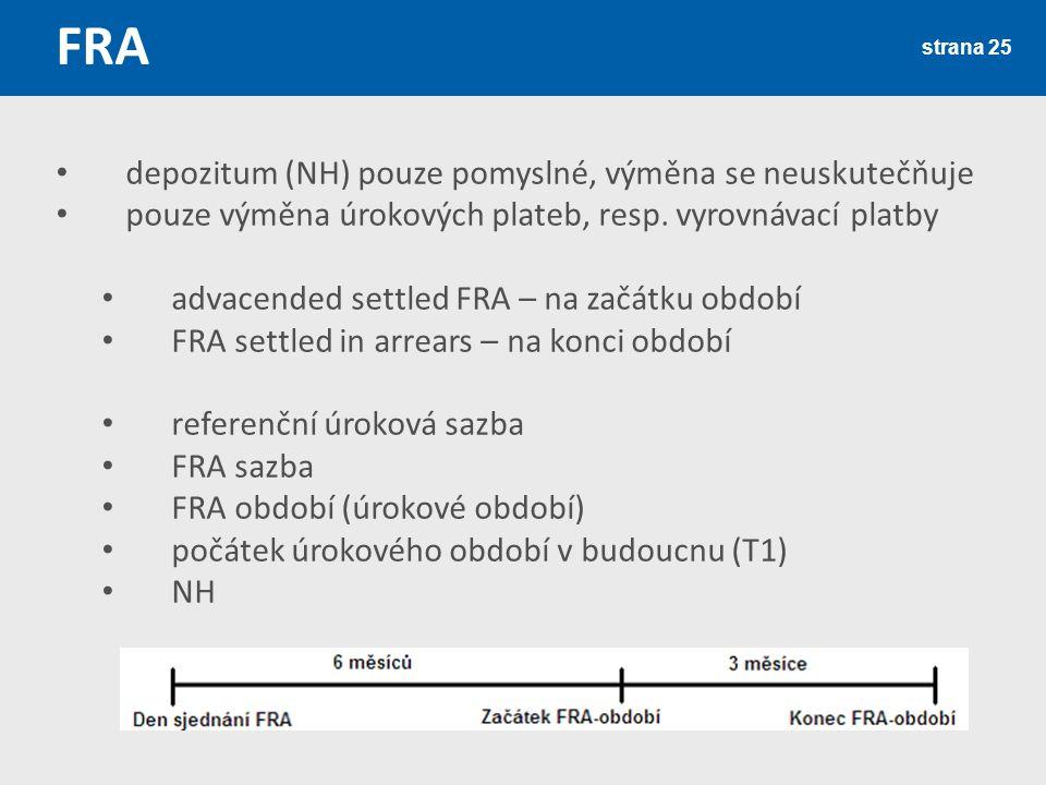 FRA strana 25 depozitum (NH) pouze pomyslné, výměna se neuskutečňuje pouze výměna úrokových plateb, resp. vyrovnávací platby advacended settled FRA –