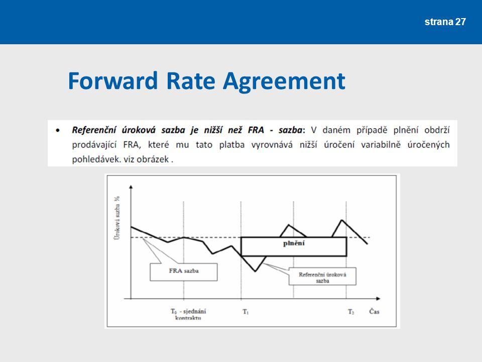 strana 27 Forward Rate Agreement