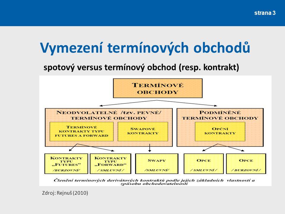 strana 3 spotový versus termínový obchod (resp. kontrakt) Vymezení termínových obchodů Zdroj: Rejnuš (2010)