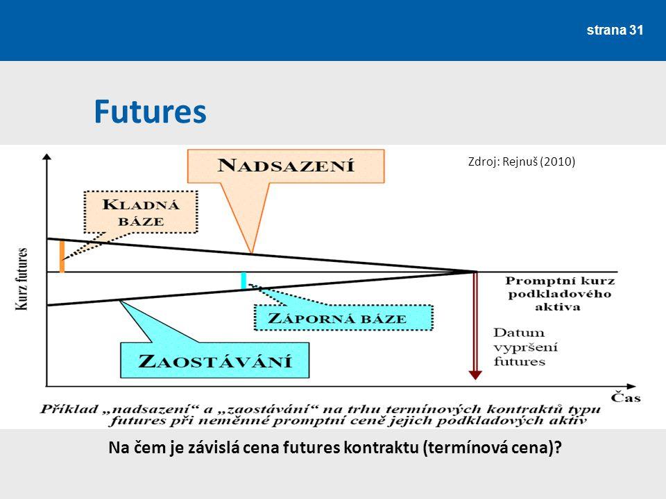 strana 31 Na čem je závislá cena futures kontraktu (termínová cena)? Futures Zdroj: Rejnuš (2010)