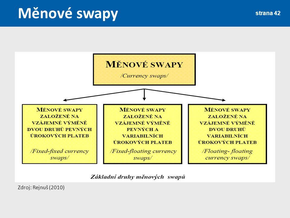 strana 42 Měnové swapy Zdroj: Rejnuš (2010)