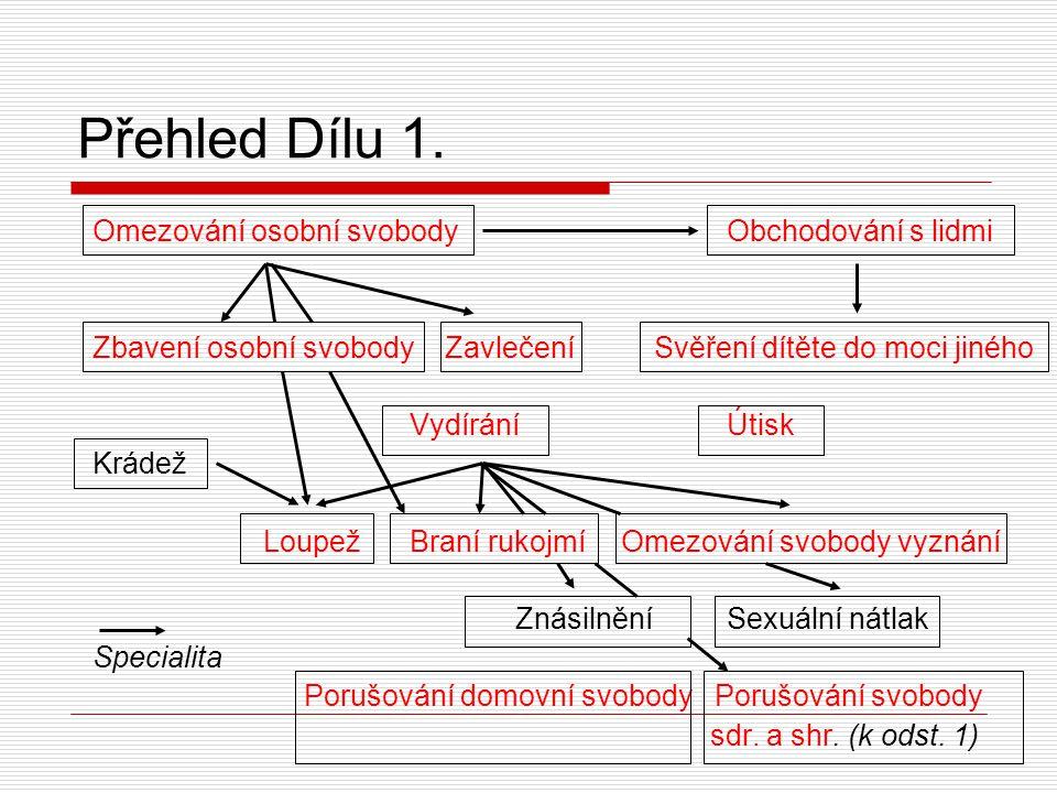 Klasifikace tr.