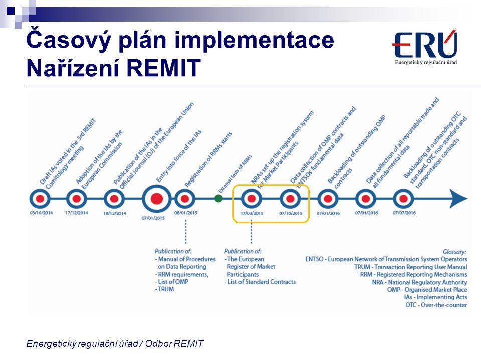 Energetický regulační úřad / Odbor REMIT Časový plán implementace Nařízení REMIT