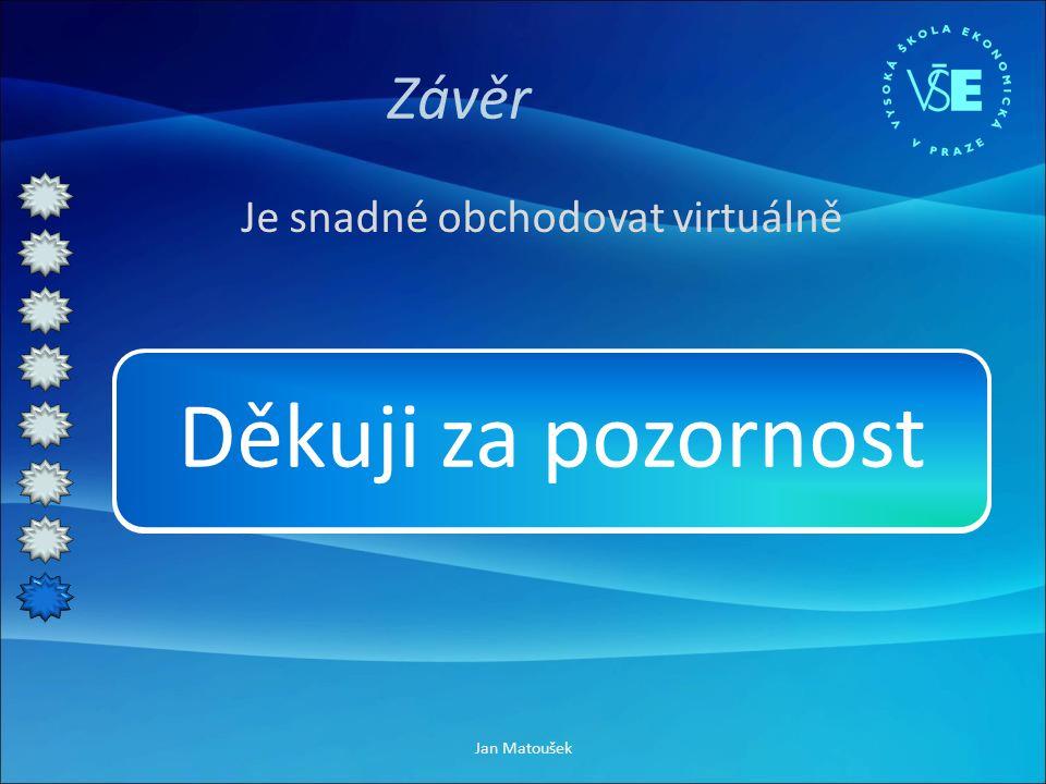 Závěr Je snadné obchodovat virtuálně Jan Matoušek Otázky Děkuji za pozornost