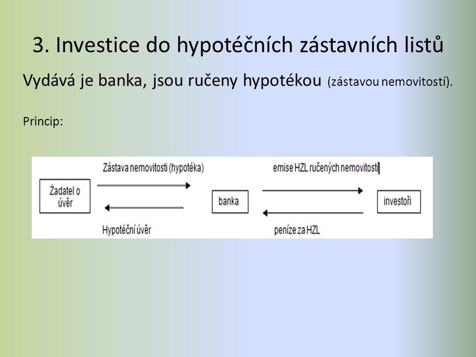 3. Investice do hypotéčních zástavních listů Vydává je banka, jsou ručeny hypotékou (zástavou nemovitostí). Princip: