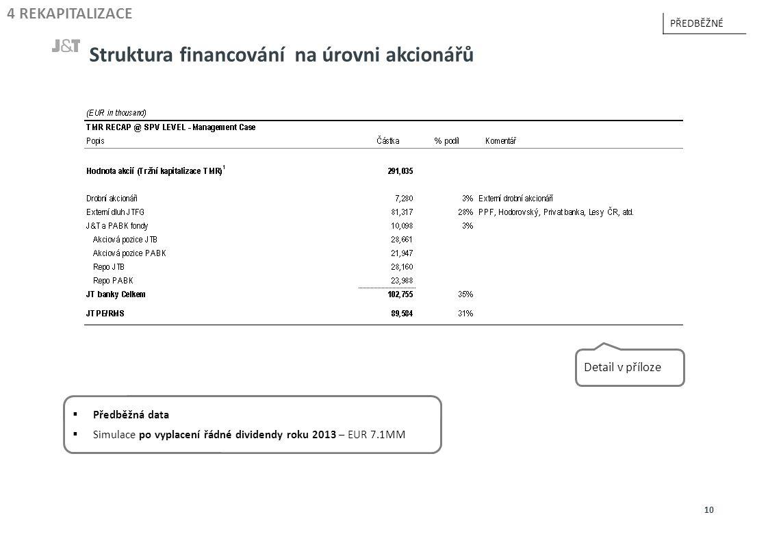 Struktura financování na úrovni akcionářů 10 4 REKAPITALIZACE PŘEDBĚŽNÉ Detail v příloze  Předběžná data  Simulace po vyplacení řádné dividendy roku 2013 – EUR 7.1MM