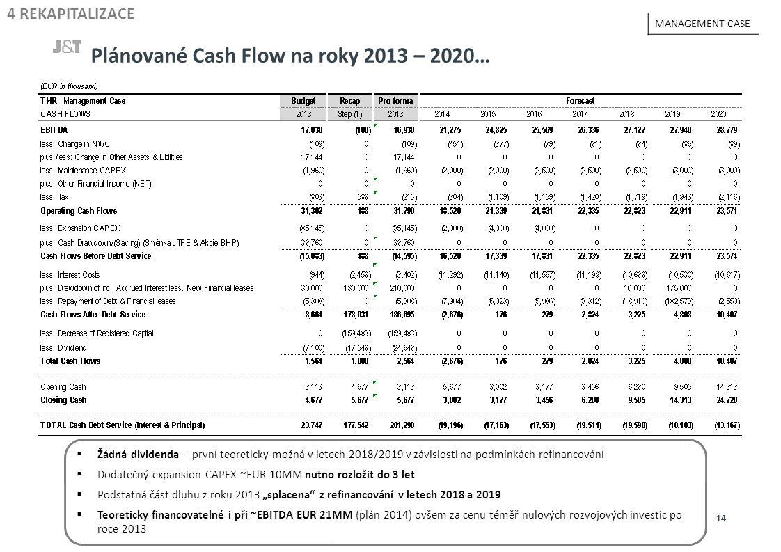 """Plánované Cash Flow na roky 2013 – 2020… 14 4 REKAPITALIZACE MANAGEMENT CASE  Žádná dividenda – první teoreticky možná v letech 2018/2019 v závislosti na podmínkách refinancování  Dodatečný expansion CAPEX ~EUR 10MM nutno rozložit do 3 let  Podstatná část dluhu z roku 2013 """"splacena z refinancování v letech 2018 a 2019  Teoreticky financovatelné i při ~EBITDA EUR 21MM (plán 2014) ovšem za cenu téměř nulových rozvojových investic po roce 2013"""