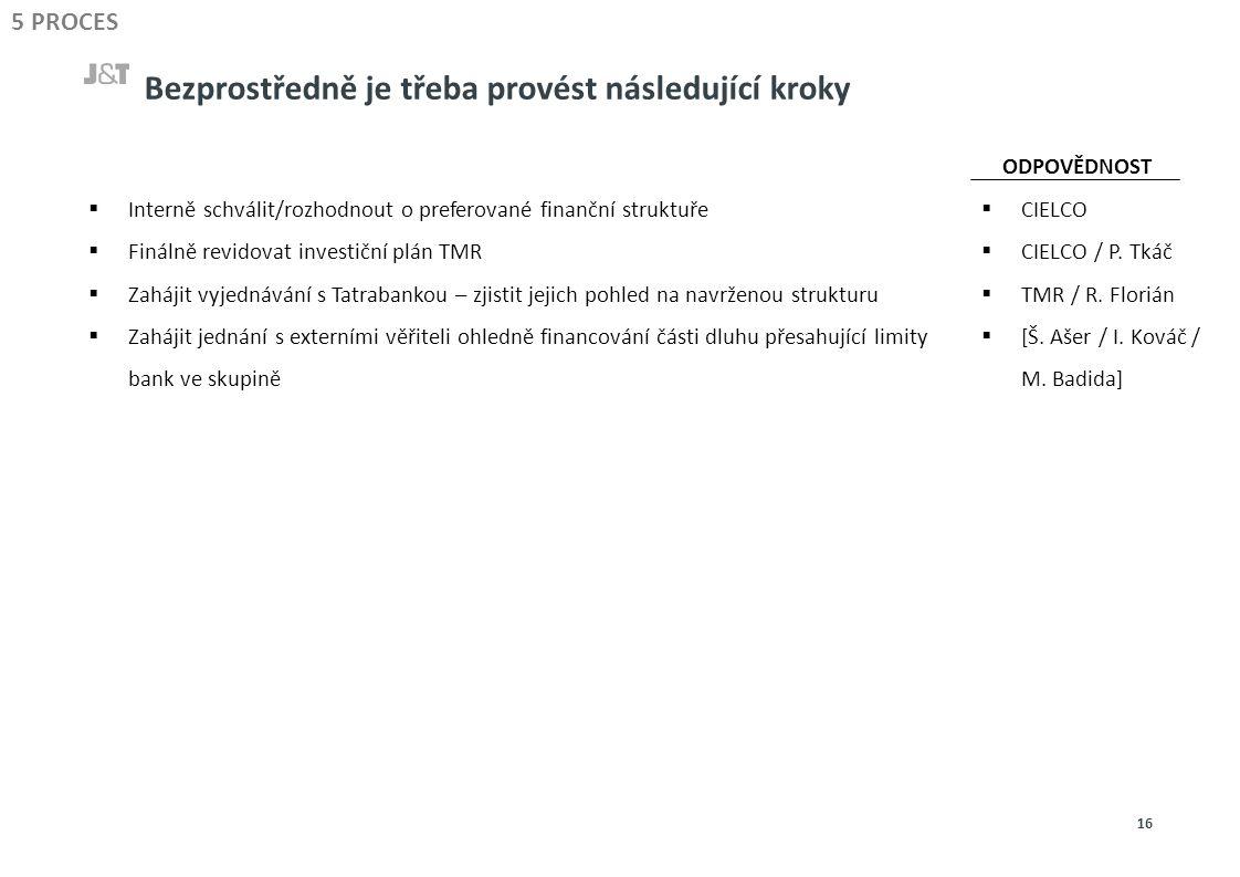 Bezprostředně je třeba provést následující kroky 16 5 PROCES  Interně schválit/rozhodnout o preferované finanční struktuře  Finálně revidovat investiční plán TMR  Zahájit vyjednávání s Tatrabankou – zjistit jejich pohled na navrženou strukturu  Zahájit jednání s externími věřiteli ohledně financování části dluhu přesahující limity bank ve skupině ODPOVĚDNOST  CIELCO  CIELCO / P.