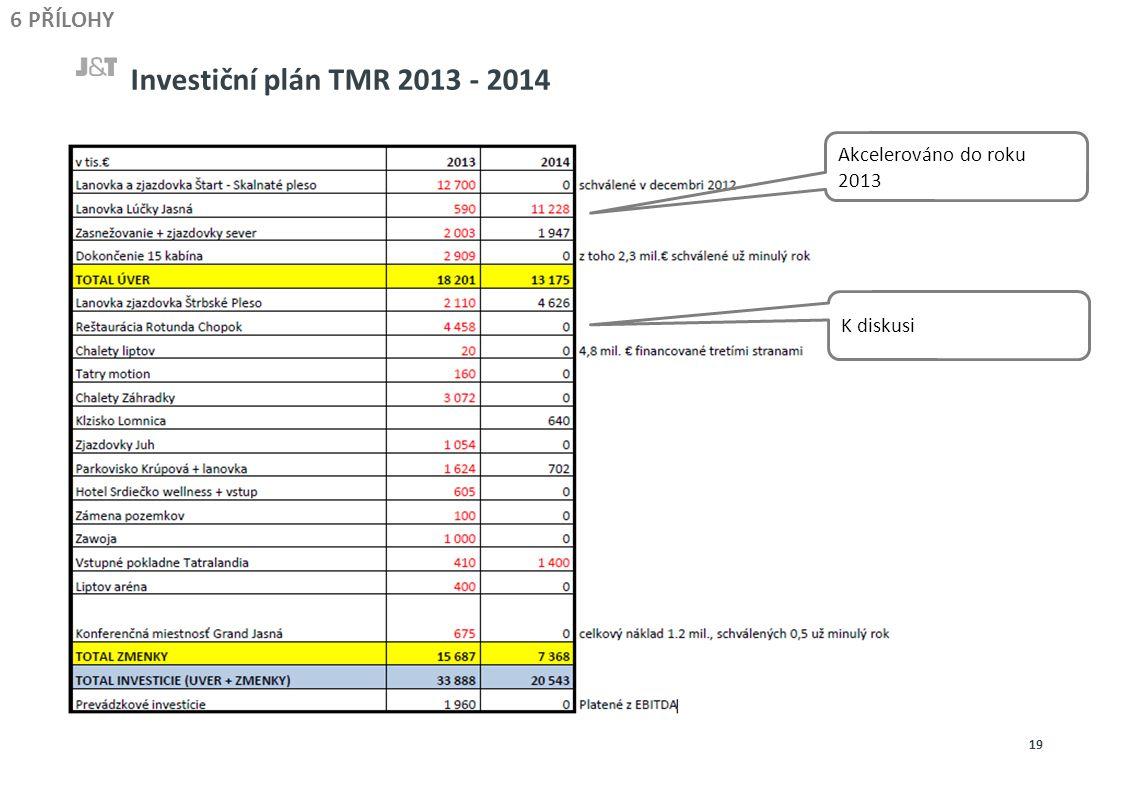 Investiční plán TMR 2013 - 2014 19 6 PŘÍLOHY Akcelerováno do roku 2013 K diskusi