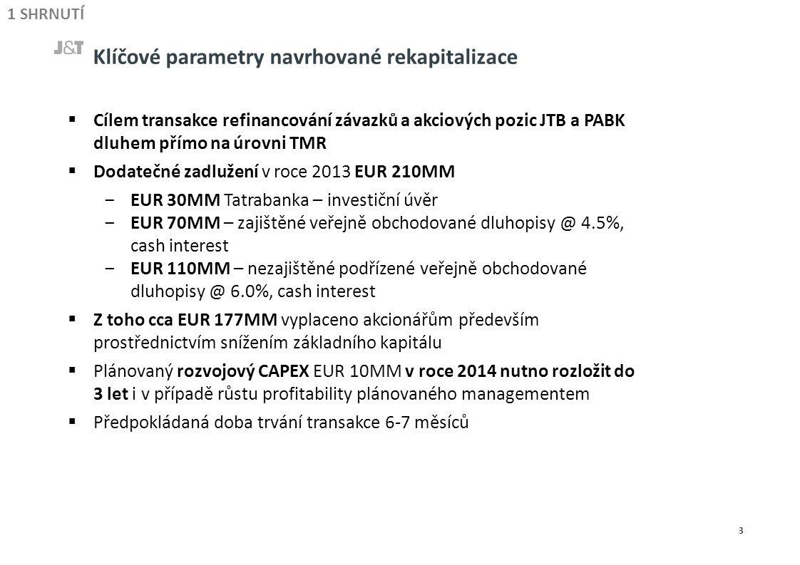 Klíčové parametry navrhované rekapitalizace 3 1 SHRNUTÍ  Cílem transakce refinancování závazků a akciových pozic JTB a PABK dluhem přímo na úrovni TMR  Dodatečné zadlužení v roce 2013 EUR 210MM ‒EUR 30MM Tatrabanka – investiční úvěr ‒EUR 70MM – zajištěné veřejně obchodované dluhopisy @ 4.5%, cash interest ‒EUR 110MM – nezajištěné podřízené veřejně obchodované dluhopisy @ 6.0%, cash interest  Z toho cca EUR 177MM vyplaceno akcionářům především prostřednictvím snížením základního kapitálu  Plánovaný rozvojový CAPEX EUR 10MM v roce 2014 nutno rozložit do 3 let i v případě růstu profitability plánovaného managementem  Předpokládaná doba trvání transakce 6-7 měsíců