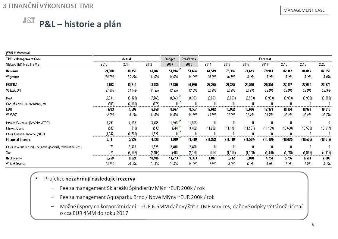 P&L – historie a plán 6 3 FINANČNÍ VÝKONNOST TMR  Projekce nezahrnují následující rezervy ‒Fee za management Skiareálu Špindlerův Mlýn ~EUR 200k / rok ‒Fee za management Aquaparku Brno / Nové Mlýny ~EUR 200k / rok ‒Možné úspory na korporátní dani - EUR 6.5MM daňový štít z TMR services, daňové odpisy větší než účetní o cca EUR 4MM do roku 2017 MANAGEMENT CASE
