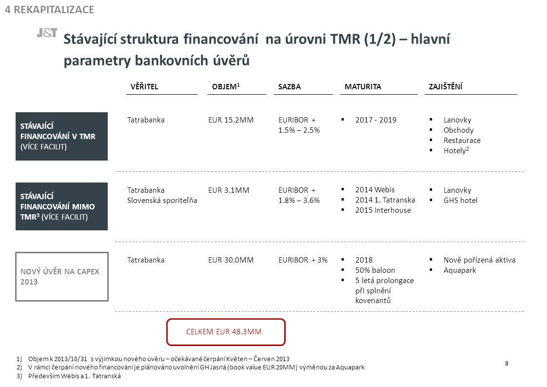 Stávající struktura financování na úrovni TMR (1/2) – hlavní parametry bankovních úvěrů 8 4 REKAPITALIZACE VĚŘITEL OBJEM 1 SAZBAMATURITAZAJIŠTĚNÍ STÁVAJÍCÍ FINANCOVÁNÍ V TMR (VÍCE FACILIT) STÁVAJÍCÍ FINANCOVÁNÍ MIMO TMR 3 (VÍCE FACILIT) NOVÝ ÚVĚR NA CAPEX 2013 TatrabankaEUR 15.2MMEURIBOR + 1.5% – 2.5%  2017 - 2019  Lanovky  Obchody  Restaurace  Hotely 2 Tatrabanka Slovenská sporiteľňa EUR 3.1MMEURIBOR + 1.8% – 3.6%  2014 Webis  2014 1.