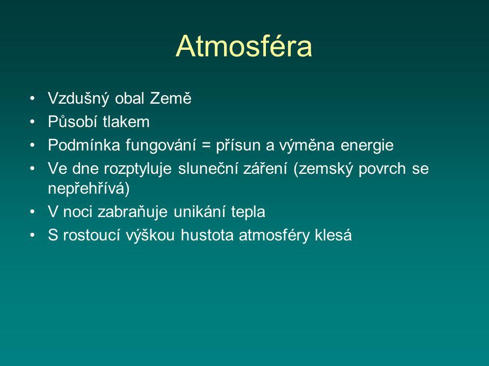 Složení atmosféry Jaké plyny a v jakém poměru obsahuje atmosféra Země.