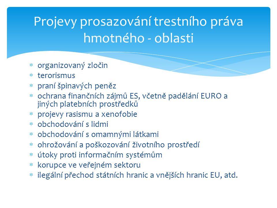  organizovaný zločin  terorismus  praní špinavých peněz  ochrana finančních zájmů ES, včetně padělání EURO a jiných platebních prostředků  projev