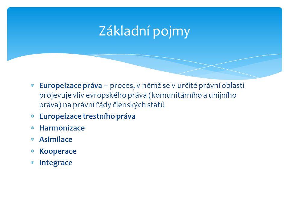  Europeizace práva – proces, v němž se v určité právní oblasti projevuje vliv evropského práva (komunitárního a unijního práva) na právní řády člensk